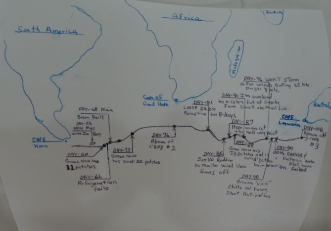 Drawing of events that happened along the third segment of route