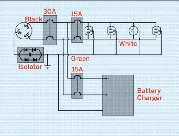 Twist Lock Receptacle 30 Amp Shore Power Wiring Diagram - Old Schematic  Wiring - fisher-wire.2010menanti.jeanjaures37.fr | Twist Lock Receptacle 30 Amp Shore Power Wiring Diagram |  | Wiring Diagram Resource