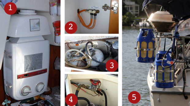 Know How Propane System Health And Safety Sail Magazine