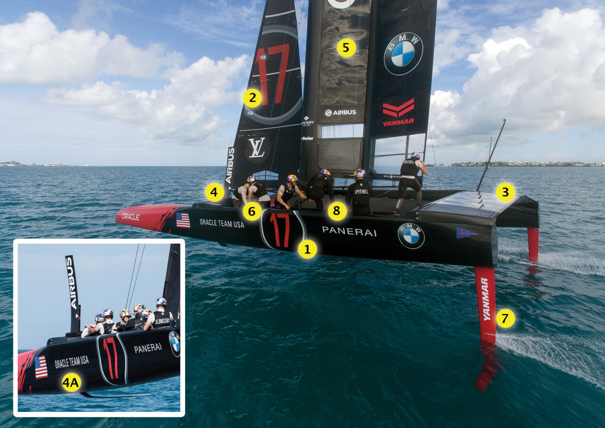 Although the current generation of ACC boats looks similar on the outside, the hidden control systems within are the focus of an intense technology race