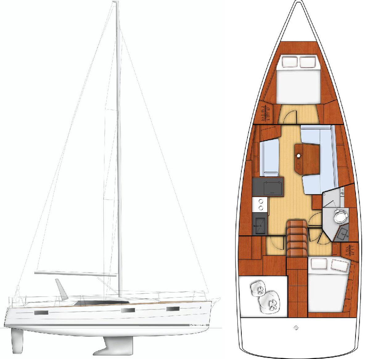 Sailplan: Beneteau Oceanis 41.1