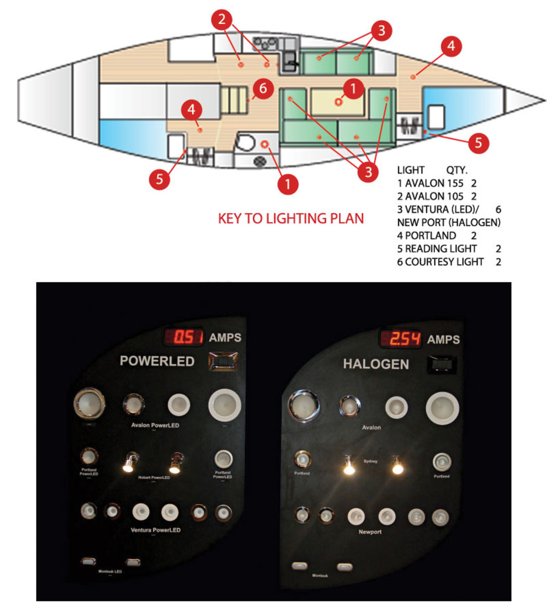 How our theoretical lighting plan would look in a 35-footer; the lighting arrangements we tested were identical, except that one used halogen bulbs and the other used LEDs; the photos show the current draws when just the two reading lights in each arrangement are lit