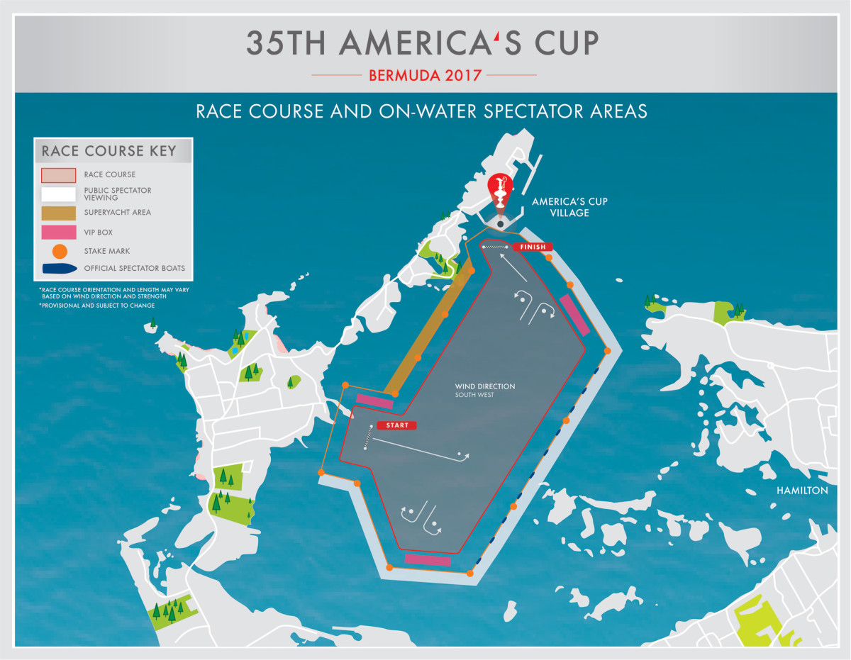 The course for AC35 is a short one: following a reaching leg there is a downwind leg, an upwind leg, another downwind leg and beat, then a short reach to the finish off the Cup Village; total time, around 20 minutes