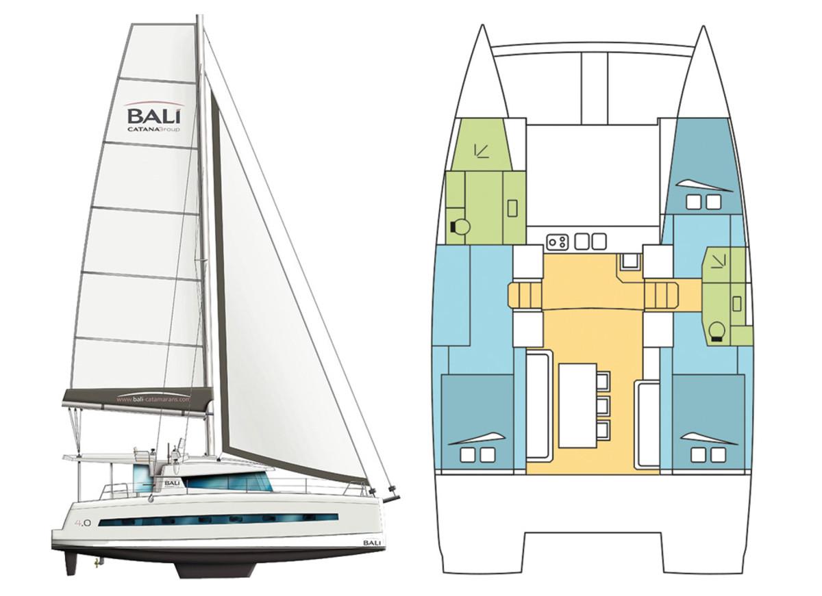 Bali-4.0-sailpan