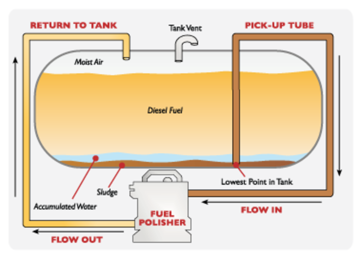 How To Put Together A Homegrown Fuel Filtering System Sail