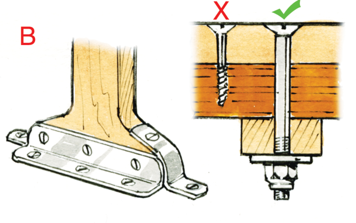 B. Check the base of your table and replace any small screws with bolts, big washers and locknuts. If you can't get under the sole, make up metal brackets and attach them to the table with big chunky screws.