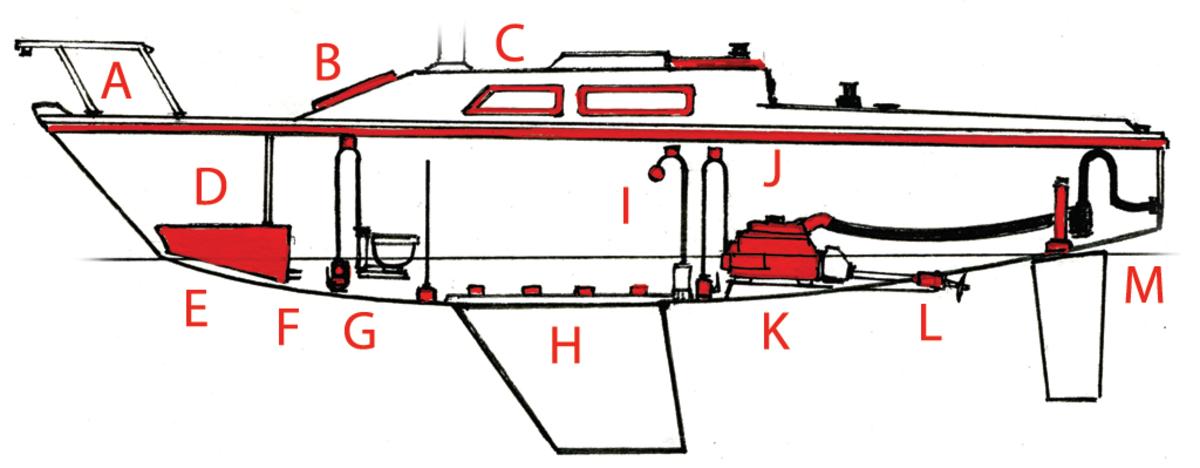 SAIP-120600-BWSKE-01
