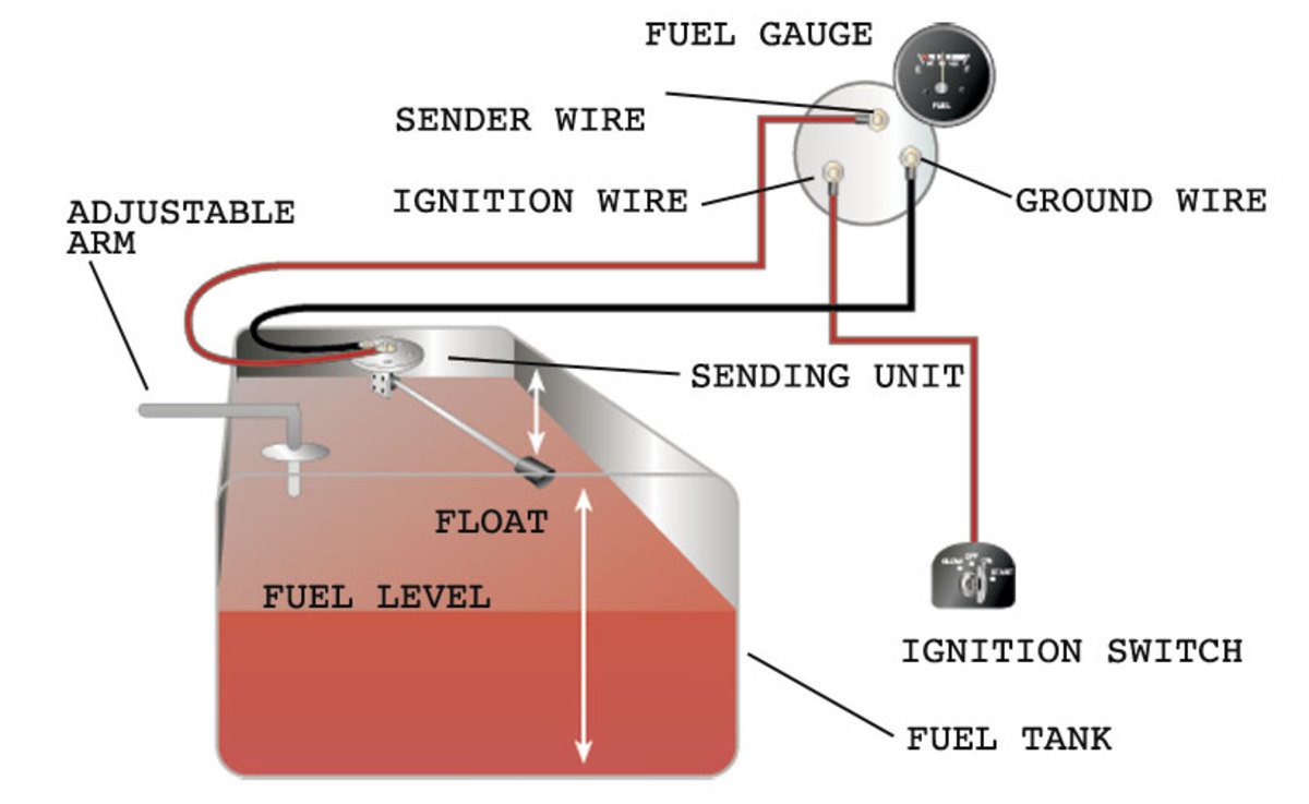 How To Test And Replace Your Fuel Gauge Sending Unit Sail Magazine Motion Sensor 2wire Install Diagram