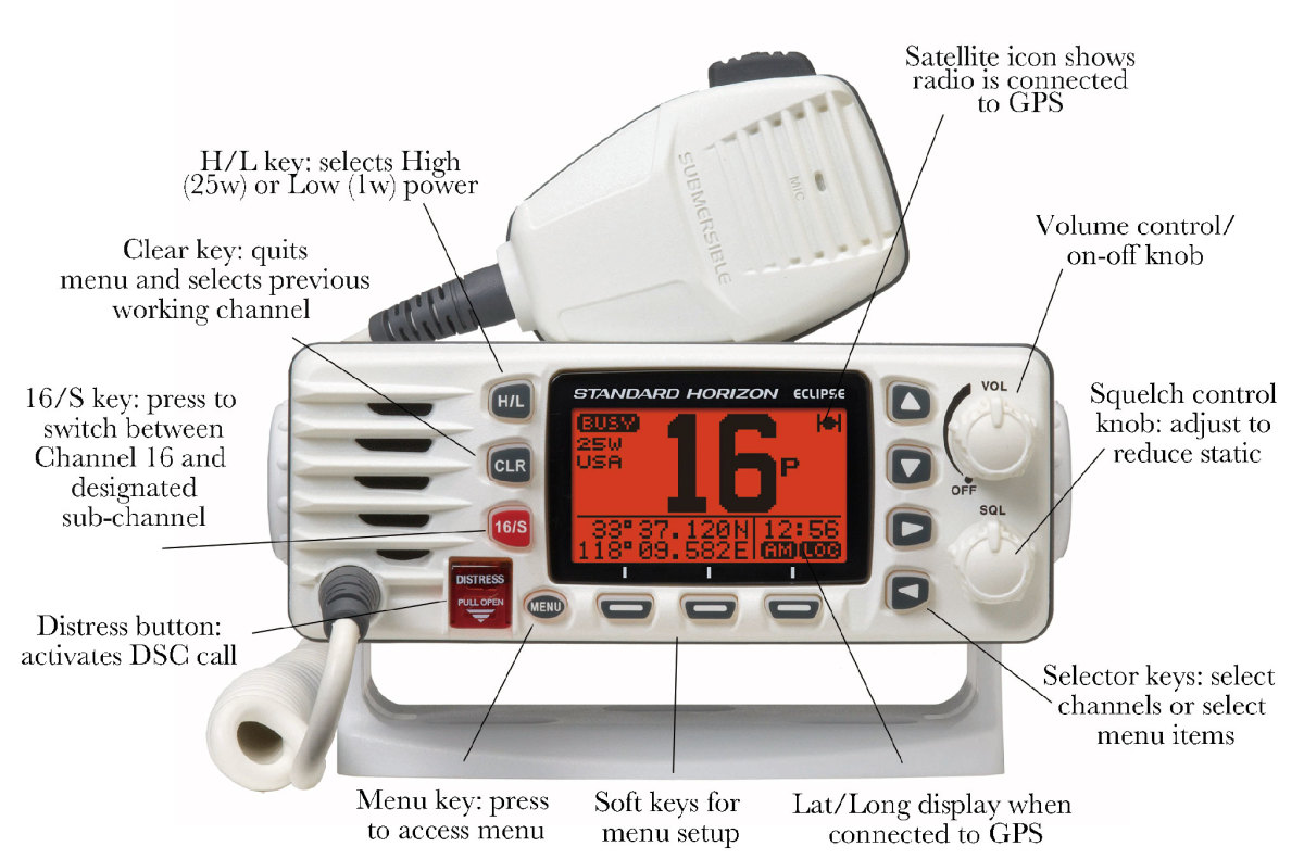 VHF radios differ in detail, but all have broadly the same functions and controls as this unit