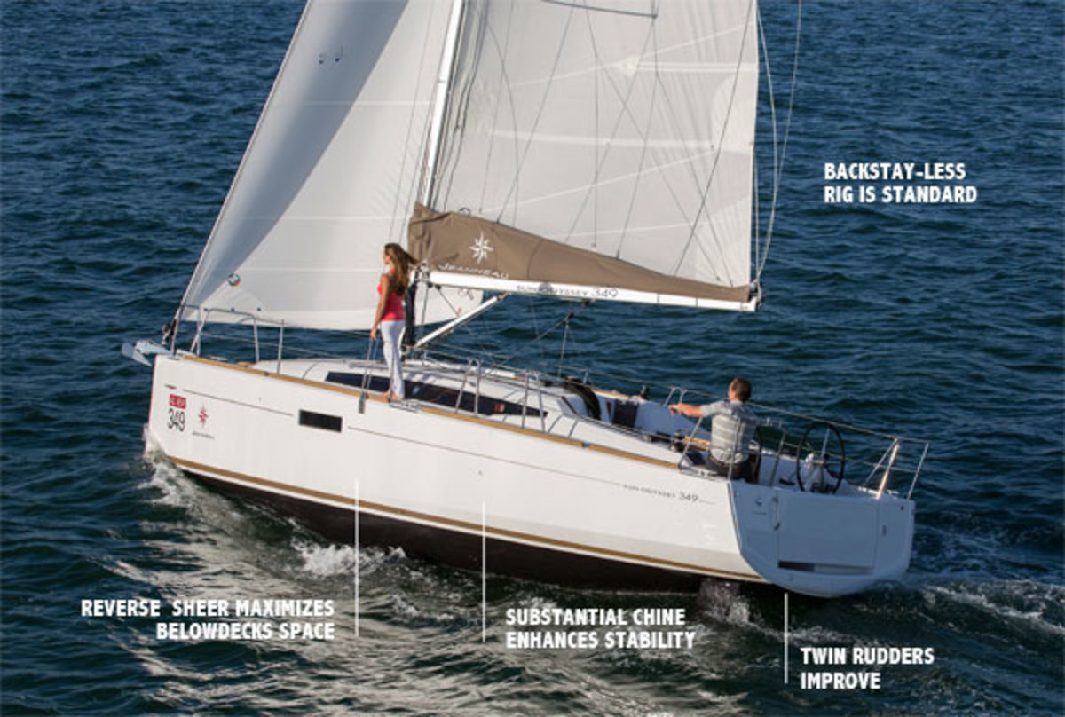 The Jeanneau Sun Odyssey 349 handles well, with its tall rig and twin rudders