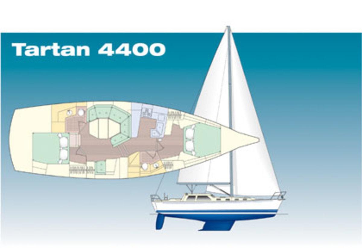 Tartan 4300 - Sail Magazine