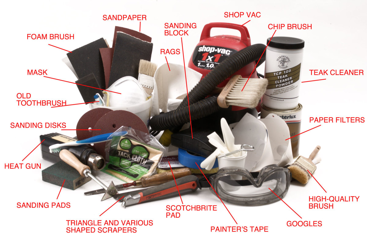 The varnisher's toolkit