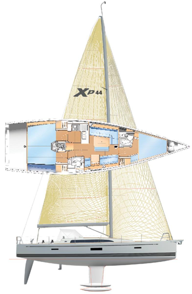 Xp44sailplanHRplan