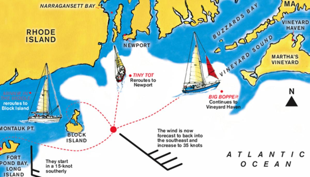 island_route_scenario