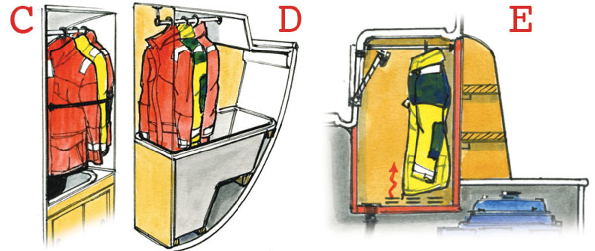 C. Sometimes a small drained locker with side access can be built in under a boat's bridgedeck. An opening port into the cockpit lets in light and air while heat from the engine warms it. D. A hanging rod above the sink in the head will work, but be sure to guard against chafe. E. Some bluewater boats have room for a sit-in bath, which is great for washing and doing laundry and can also serve as a drip tray for foulies.