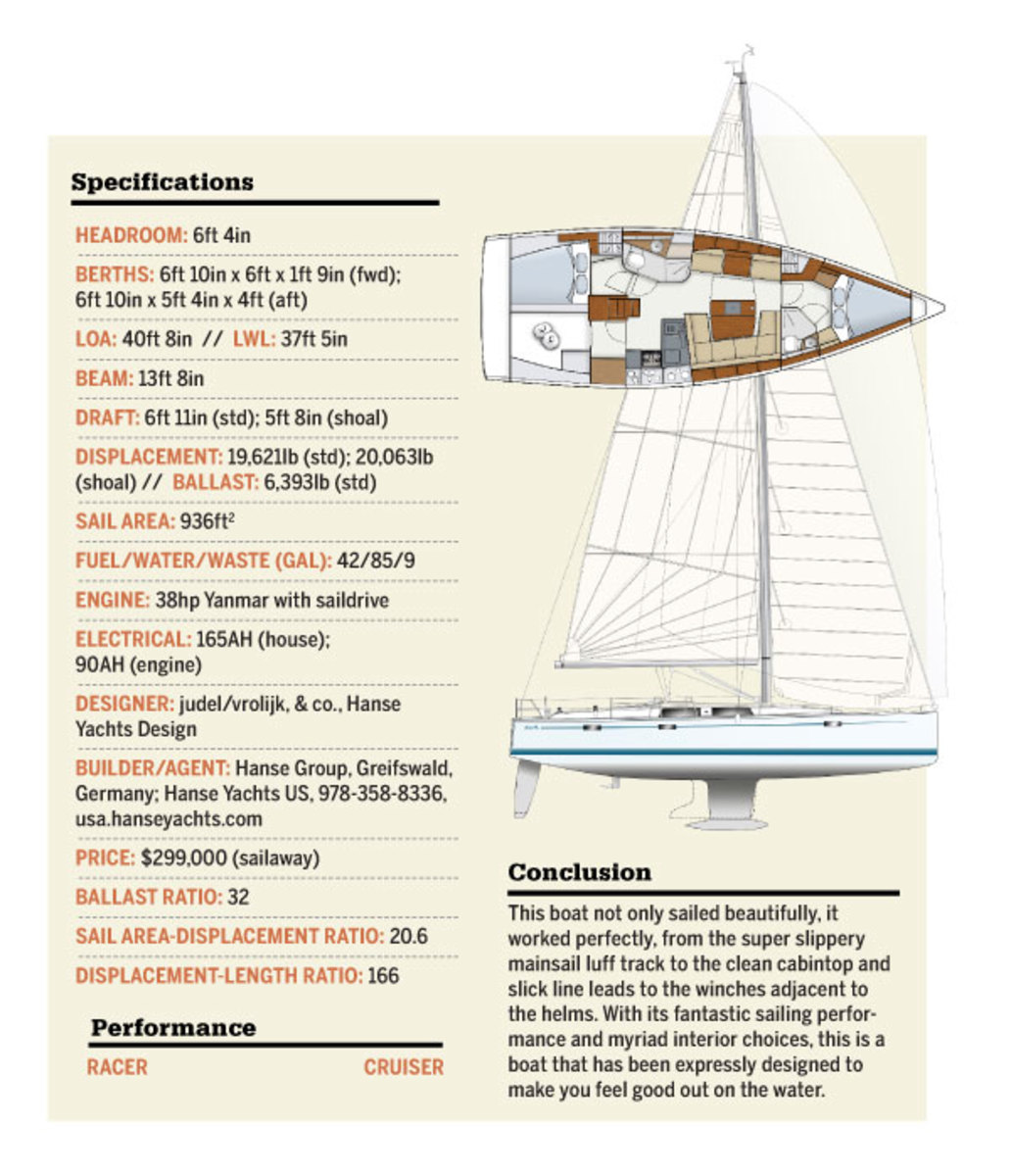 Hanse 415 Specifications