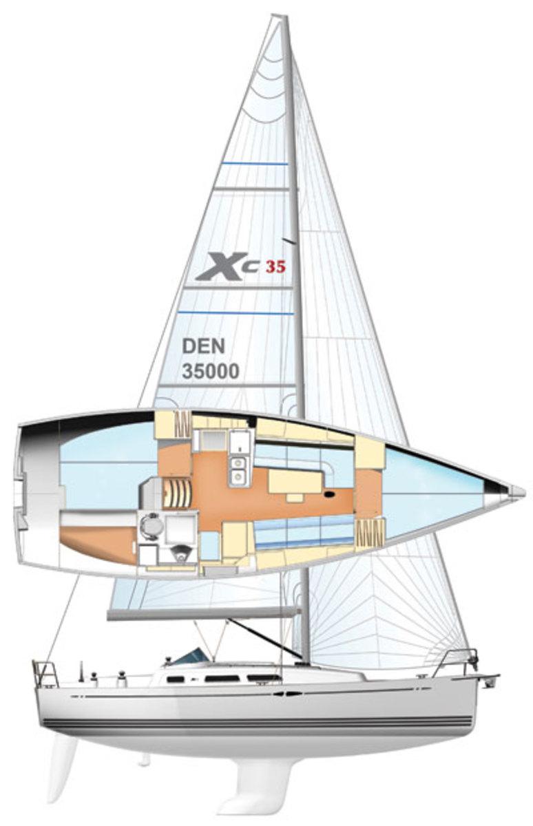 Xc_35_3D_sailplan