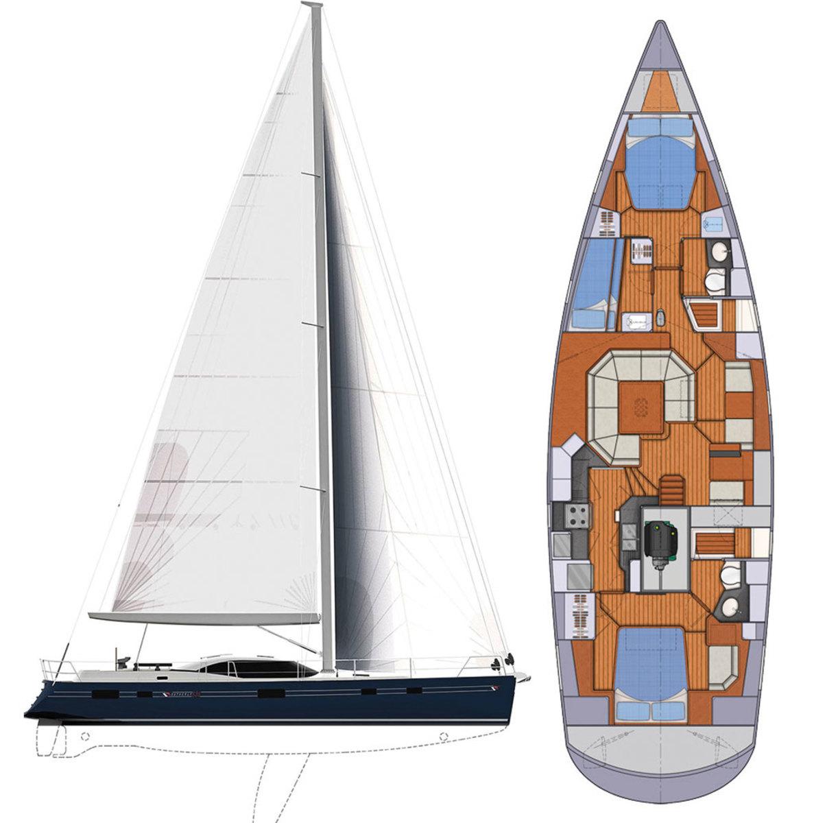 Southerly-540-SailPlan