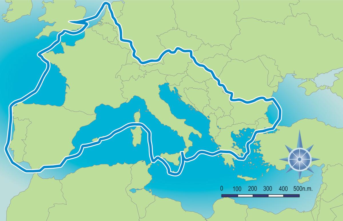 Euro-loop