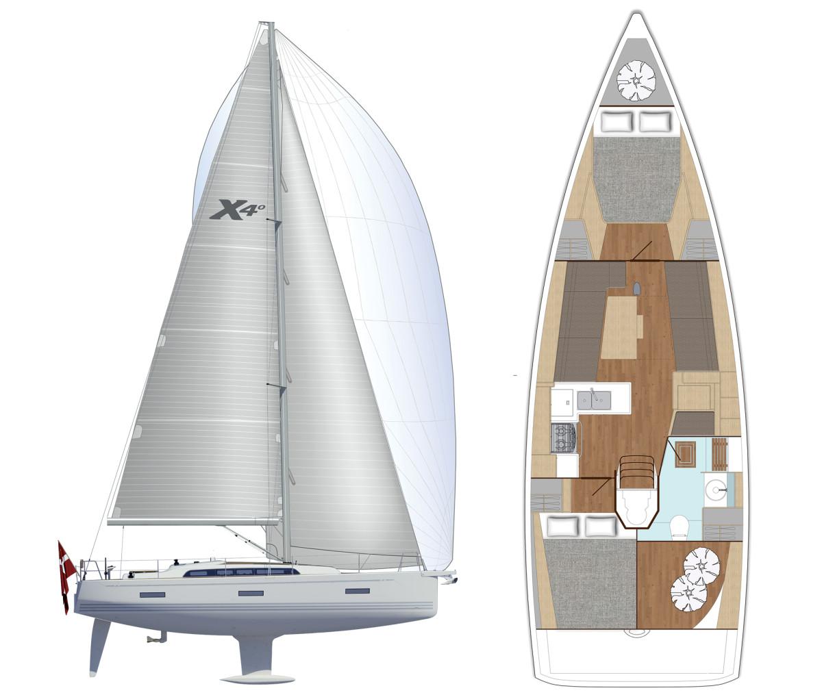 X4.0-Sailplan