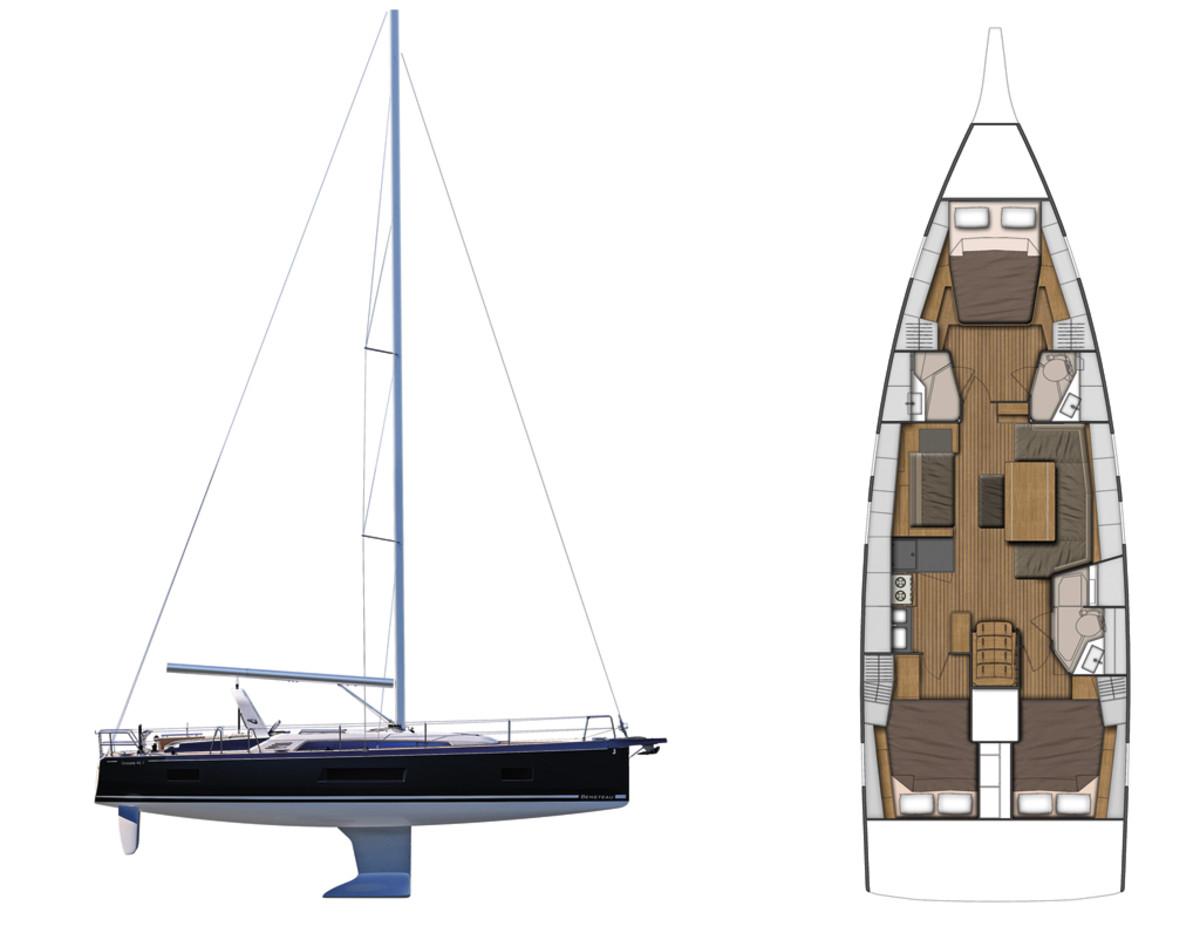 SailPlanBeneteau