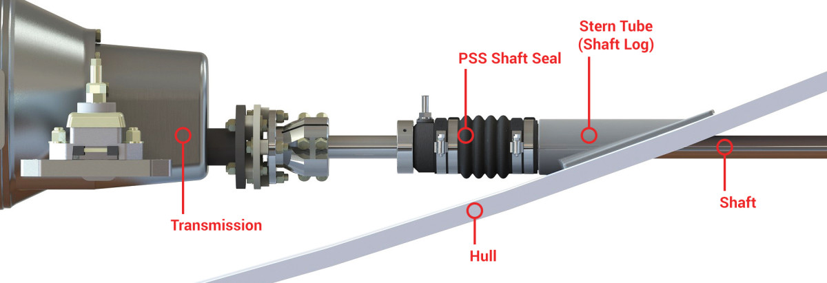pss-shaft-seal-how-it-works
