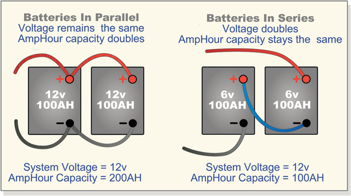 Know the difference between batteries connected in parallel or in series