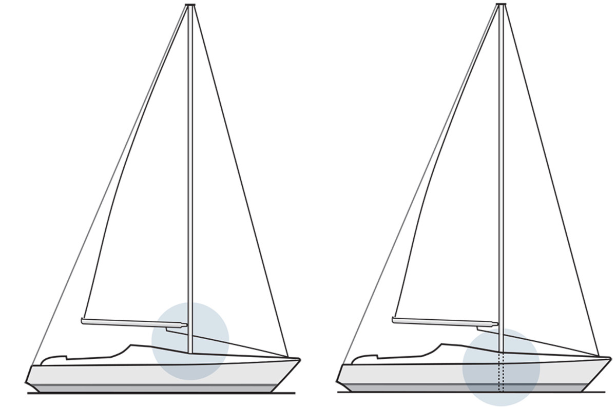A deck-stepped mast (left) versus a keel-stepped rig