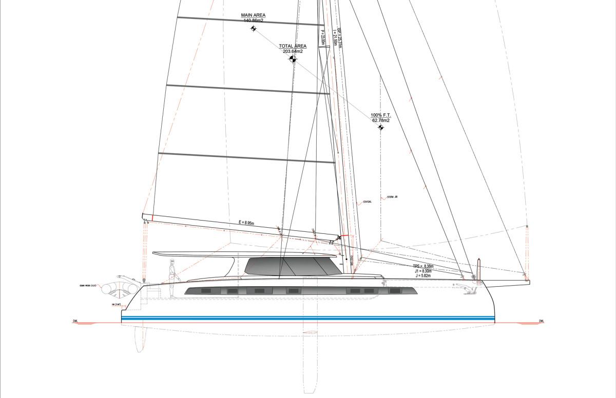 Balance-580